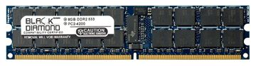 Picture of 8GB (2Rx4) DDR2 533 (PC2-4200) ECC Registered Memory 240-pin