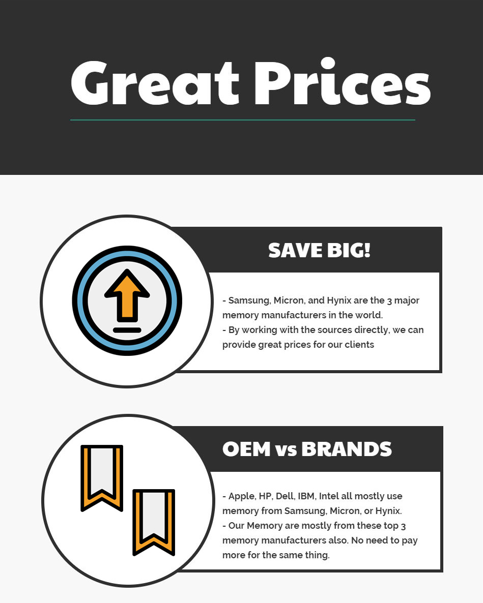 Why we can provide great prices for clients